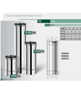 TDI 150/100-5 500 mm. RECTO